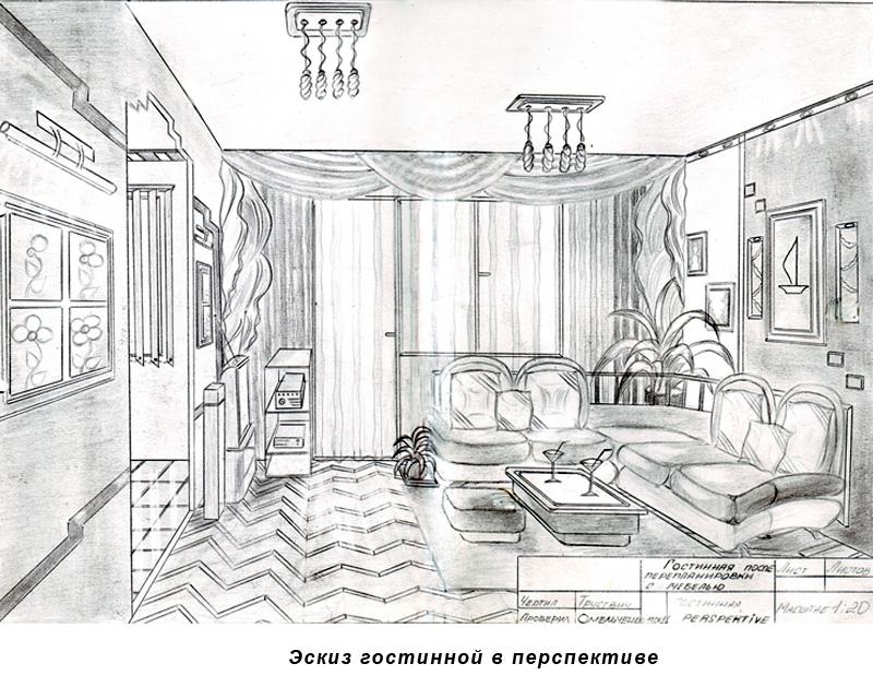 Изучение дизайна интерьера
